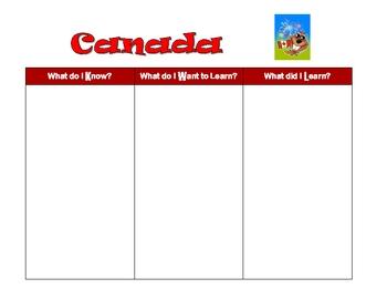 Canada KWL Chart