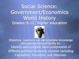 Capitalism, Marxism, Socialism