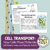 Osmosis Moving Across The Cell Membrane Manipulative Notes & Lab