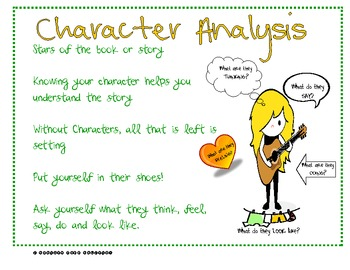 Character Analysis Anchor Chart