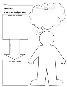 Character Analysis Map