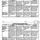 Character Picture Analysis Rubric