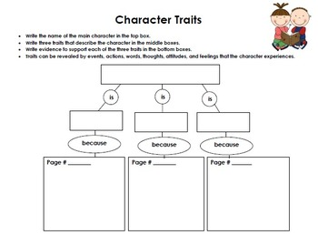 Letter writing service graphic organizer pdf