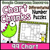 Chart Chunks - Common Core Math Work Station/Center 99 Chart