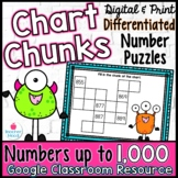 Chart Chunks to 1,000 - Common Core Math Work Station/Center