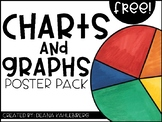 Charts & Graphs {Poster Pack}