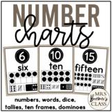 Chevron Number Charts