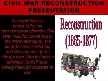 Civil War Reconstruction Powerpoint