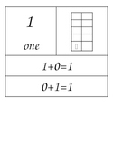 Combination Cards 1-10