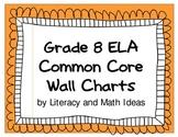 Common Core Grade 8 Wall Charts