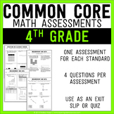 Common Core Math Assessments - 4th (Fourth) Grade