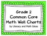 Common Core Math Grade 2 Wall Charts