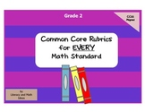 Common Core Math Rubrics:  Grade 2
