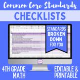Common Core Math Standards Editable Checklist- 4th Grade