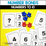 Common Core: Using Number Bonds to Develop Part/Whole Thinking
