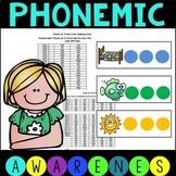Common Core Phonemic Awareness Activities - Distinguishing