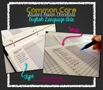 Common Core Standards Checklist - Student Roster Editable Form