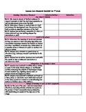 Common Core Standards Checklist for Seventh Grade English