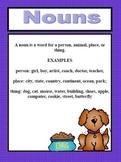 Common Core Standards Grammar/English