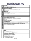 Common Core Standards- kindergarten reference sheet