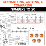 Common Core: Twenty Apples--Recognizing, Writing, and Comp