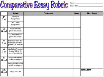 Compare/Contrast Grading Rubric AP World History BASIC CORE