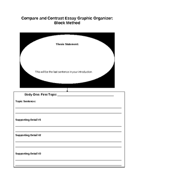 Compare and Contrast Essay Graphic Organizers
