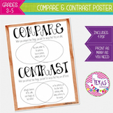Compare and Contrast Poster