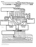 Comparing the Parthenon and the Supreme Court