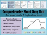 Comprehensive Short Story Unit (upper middle and high scho