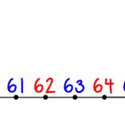 Condensed Number Line 0-120