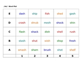 Consonant Digraph Word Plots --ch, sh, th