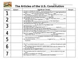 Constitution - Articles of the Constitution Chart Notes