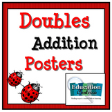 DOUBLES POSTERS: Addition strategy for teaching the doubles facts