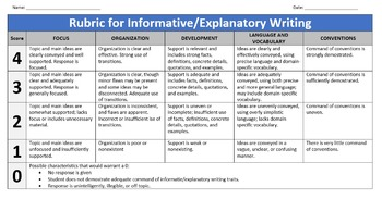 rubric for college level essay Scripps college grading criteria for argumentative essays rethinking rubrics in writing assessment by outcomes at the college-level rubric for.