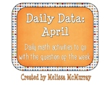 Daily Data and Question of the Week for April