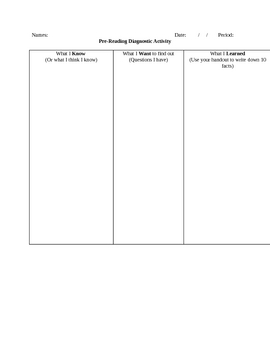 Day One Holocaust Unit-Handout/Reading and KWL Chart