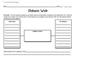 Debate/Discussion Web