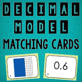 Decimal Model Matching Cards