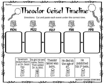 Dr. Seuss Timeline ~ Theodor Geisel Timeline Cut and Paste