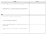 ELA Common Core Standards Activity Sheets 5th Grade