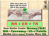 Economics [AP] - Money Creation