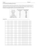 Ecosystem Graphing Practice Lesson with Critical Thinking