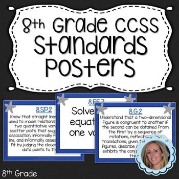 8th Grade Math Common Core Standards Posters