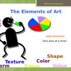 Elementary Art Lesson: Categorizing Art & Marzano's DQ