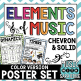 Elements of Music- Anchor Charts- Printable Posters!
