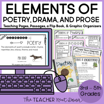 Elements of Poetry, Drama and Prose: Common Core for 3rd - 5th Grades