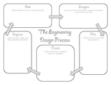 Engineering Desgin Process Graphic Organizer
