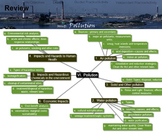 Environmental Science Unit: POLLUTION
