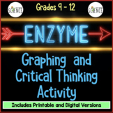 Enzymes: Graphing and Critical Thinking / Problem Solving